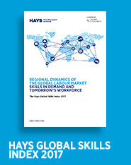 Global Skills Index 2017